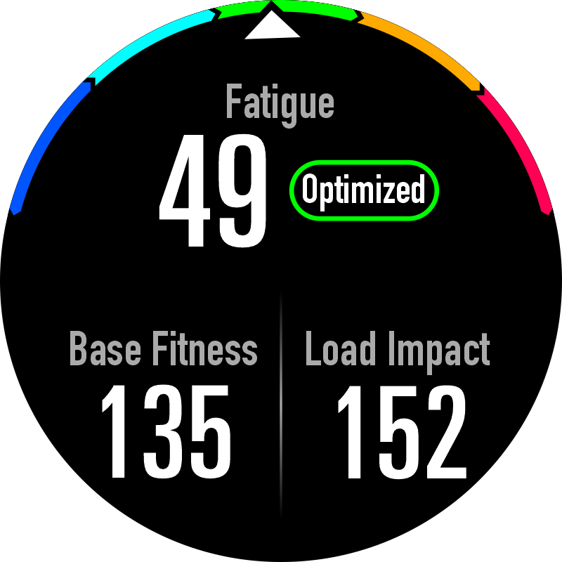 Fatigue__Base_Fitness__Load_Impact.png