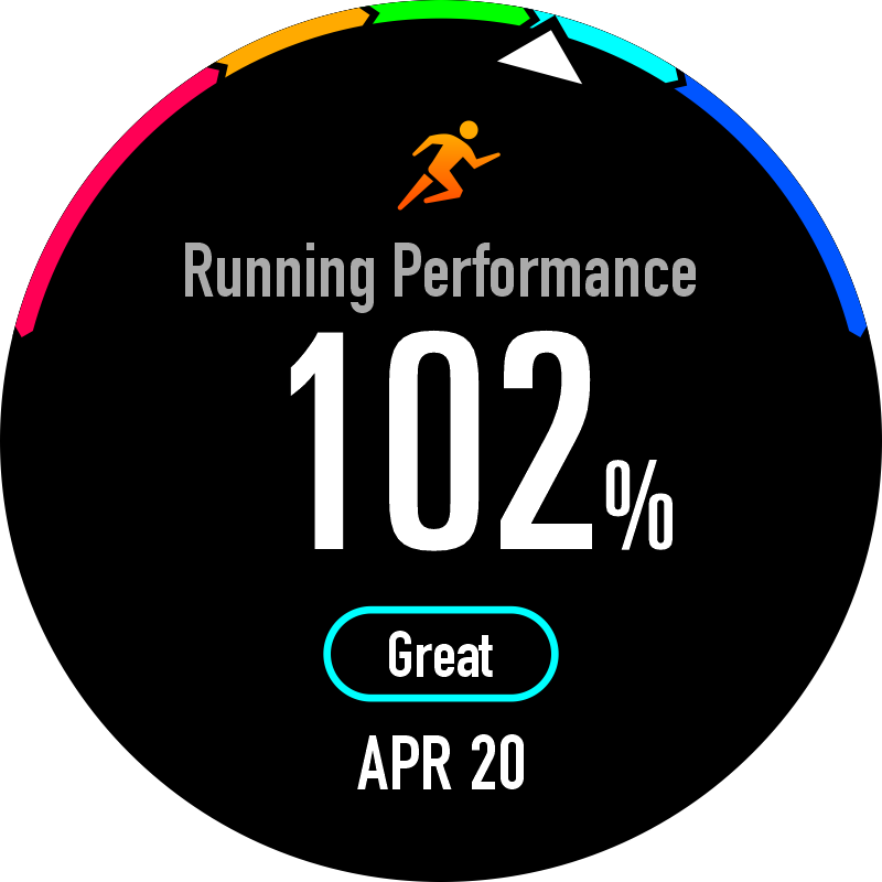Running_Performance.png
